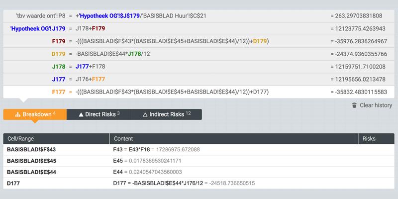 Spreadsheet Formula Breakdown Feature :: PerfectXL