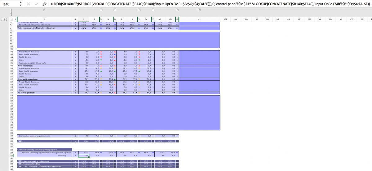 Formula Breakdown - Complex Formula :: Excel Glossary :: PerfectXL Spreadsheet Validation Tool