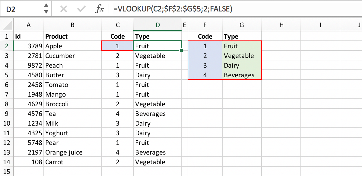 Excel Guideline 11: Prefer INDEX and MATCH over VLOOKUP - Example VLOOKUP :: PerfectXL