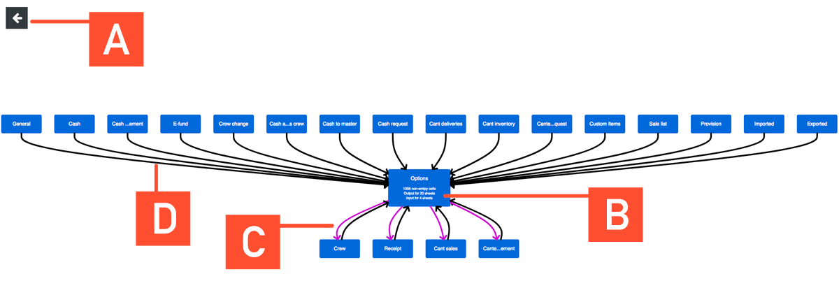 Spreadsheet Visualization Tutorial - Options :: PerfectXL