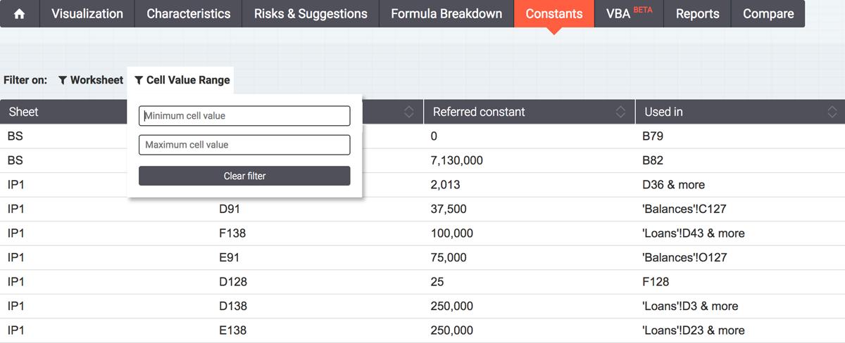 Tutorial Constants - Cell Value Range :: PerfectXL Spreadsheet Validation Tool