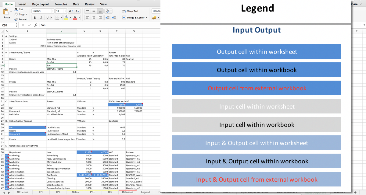 Tutorial Reports - Export Excel - Cell References Mapping :: PerfectXL Spreadsheet Validation Tool