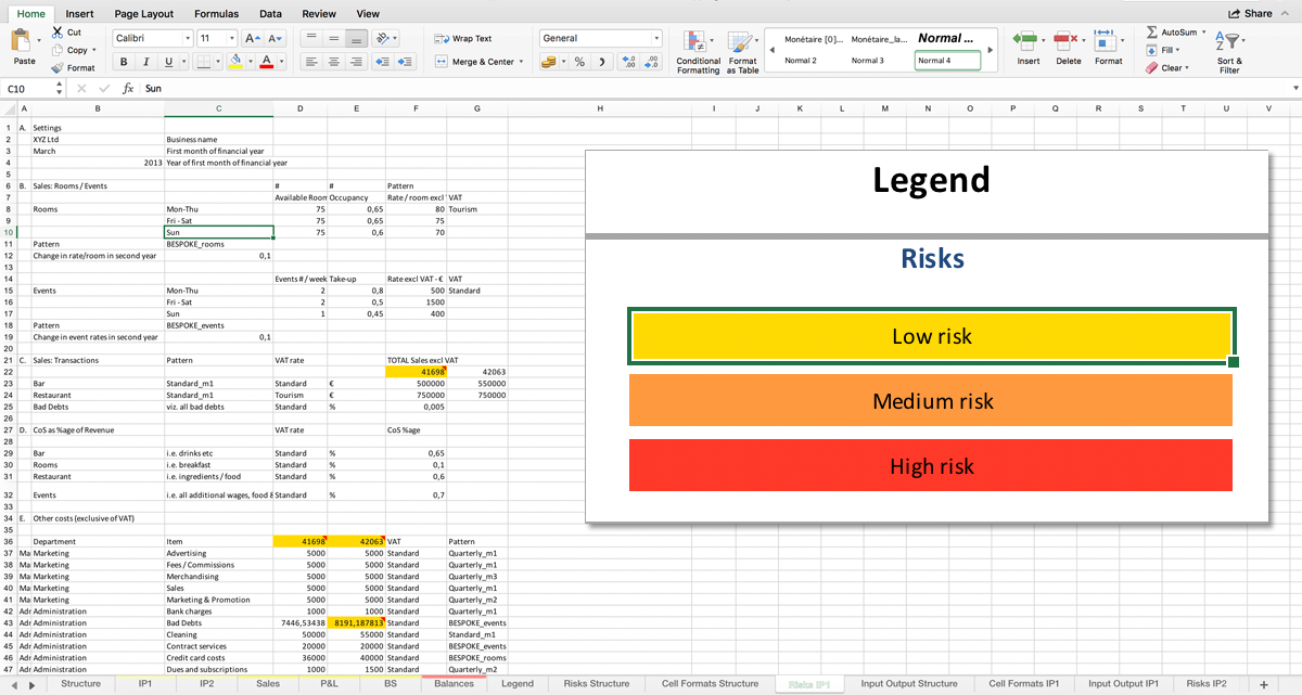 Tutorial Reports - Export Excel - Risk Mapping :: PerfectXL Spreadsheet Validation Tool