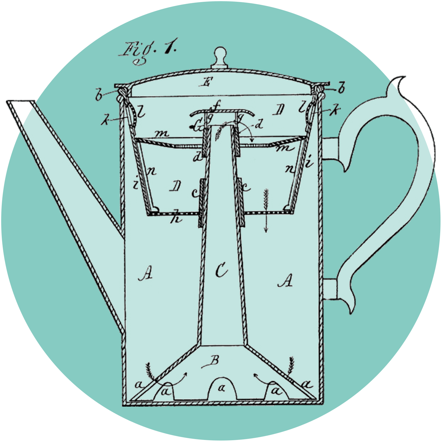 Coffee-pot by Matthes // PerfectXL Spreadsheet Validation