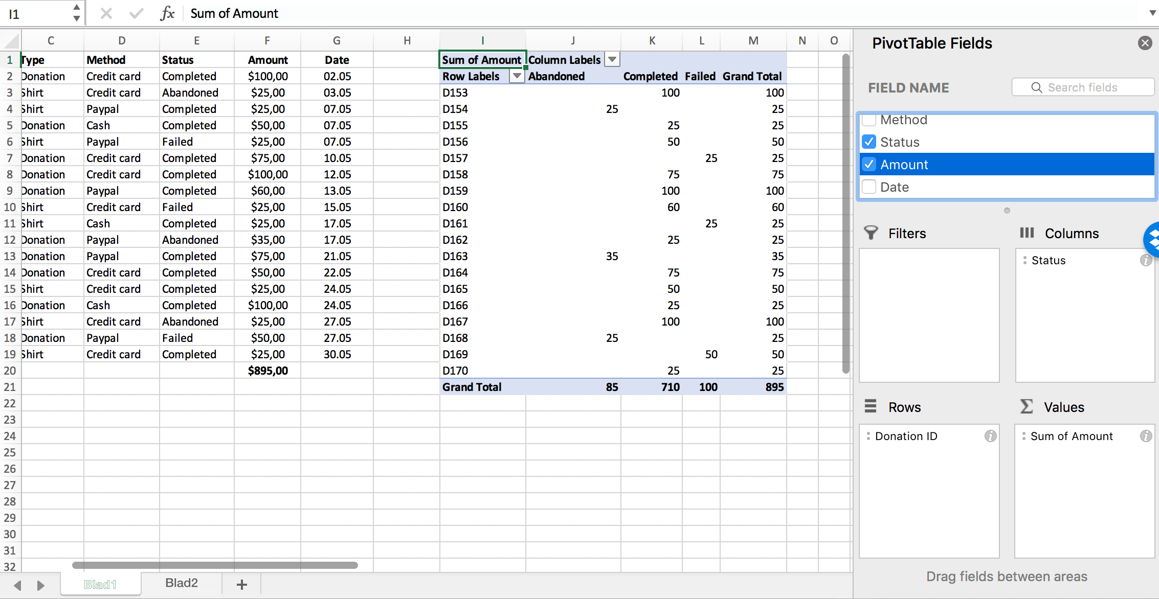 The result of all values in a Pivot Table in Excel // PerfectXL