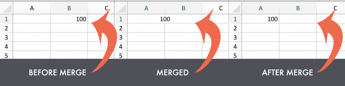 Before and after merging cells in your spreadsheet // PerfectXL Risk Eliminator