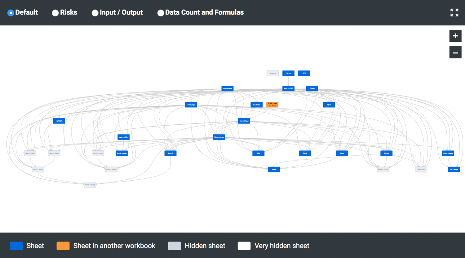 Visualization of the information flow of a spreadsheet // PerfectXL Explore