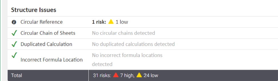 Finding circular references in Excel files // Structure issues // PerfectXL
