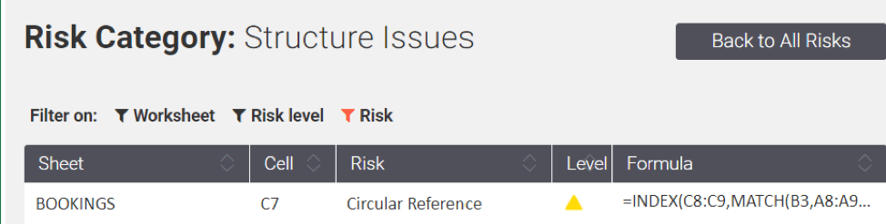 How to find circular references in Excel files // PerfectXL Risk Eliminator