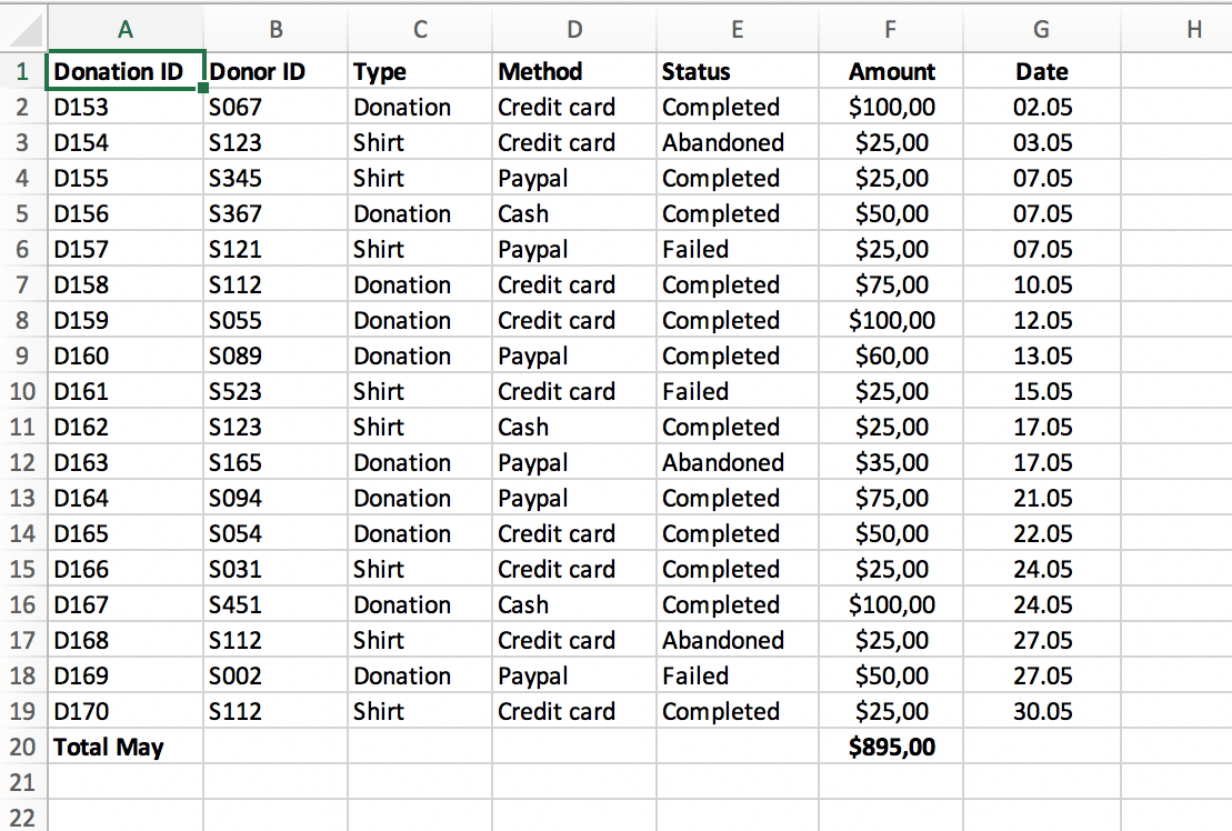 Table with donations to a charity in Excel // PerfectXL
