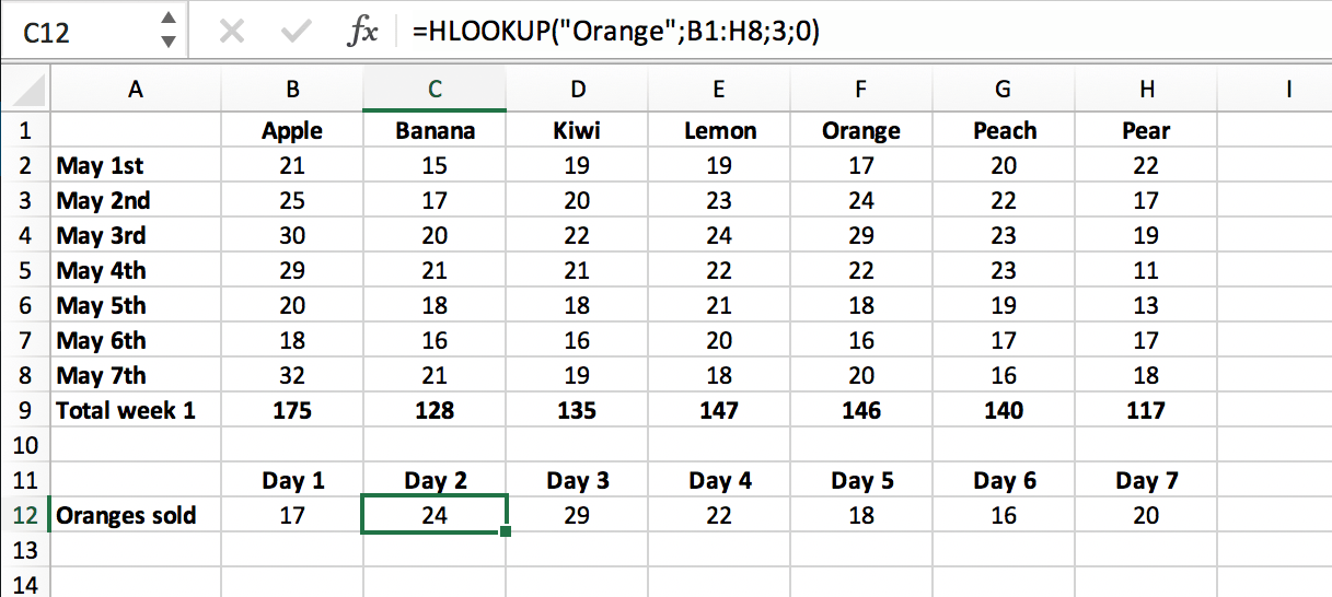 Expand HLOOKUP function in an Excel file // PerfectXL