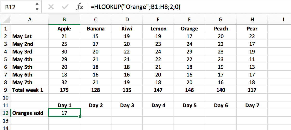 Result of a HLOOKUP function in Excel // PerfectXL