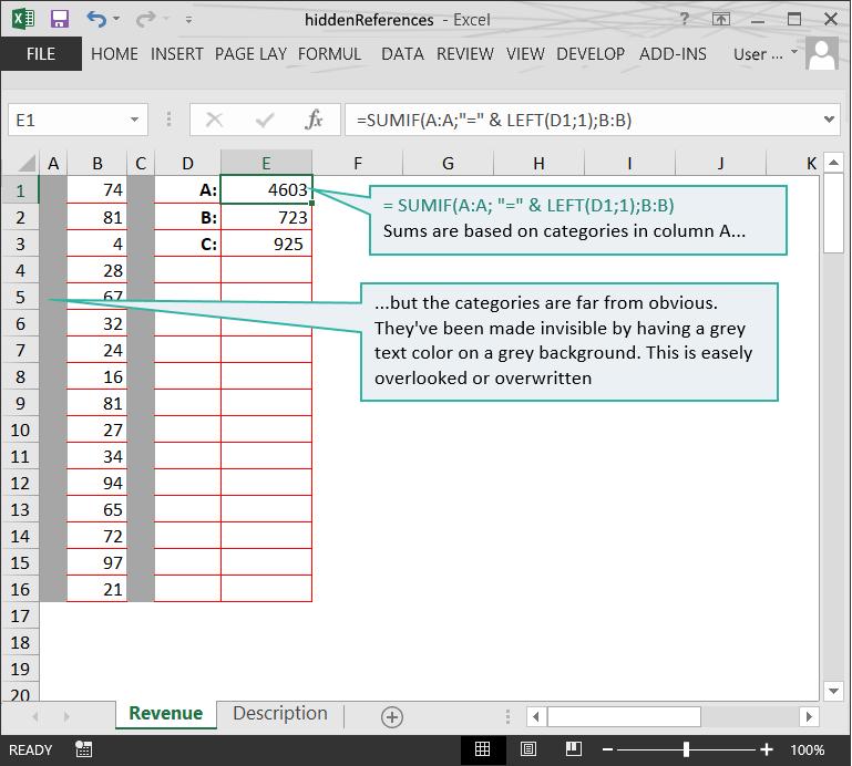 Hidden references in Excel files // PerfectXL Risk Eliminator