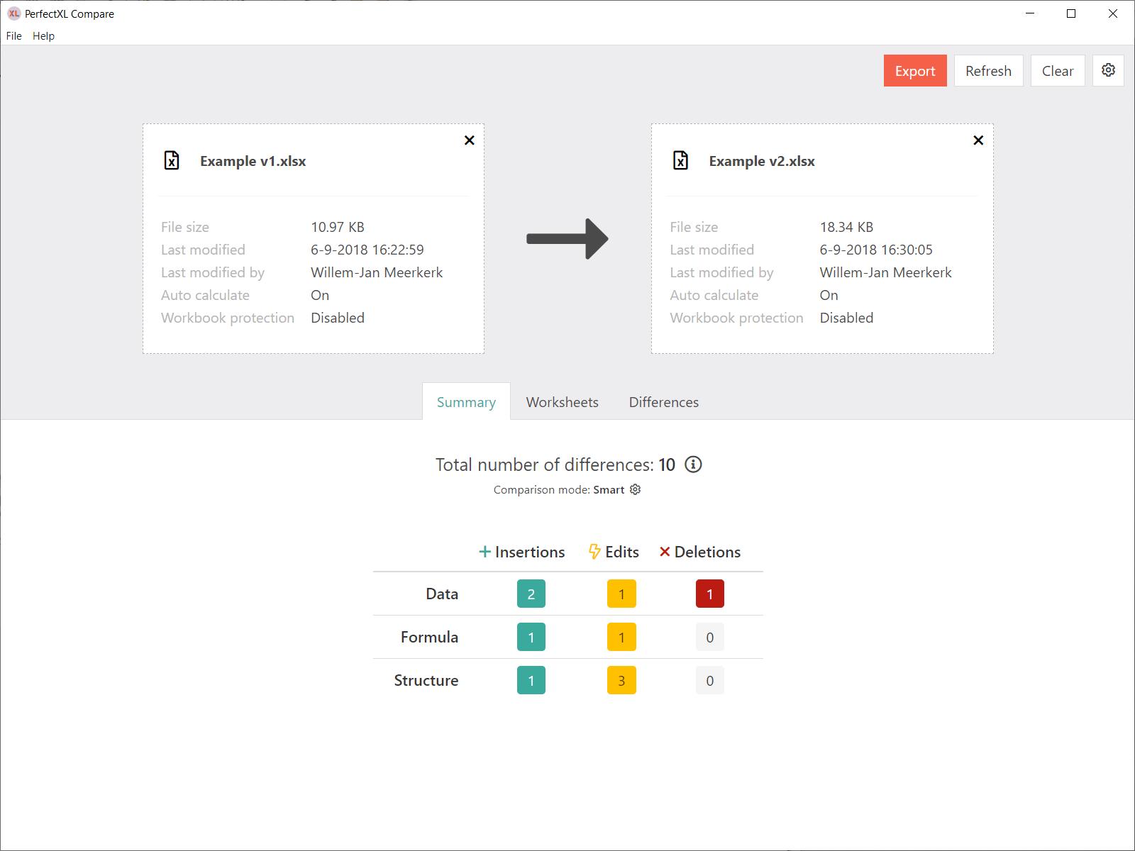 Compare Boarder 2 // PerfectXL