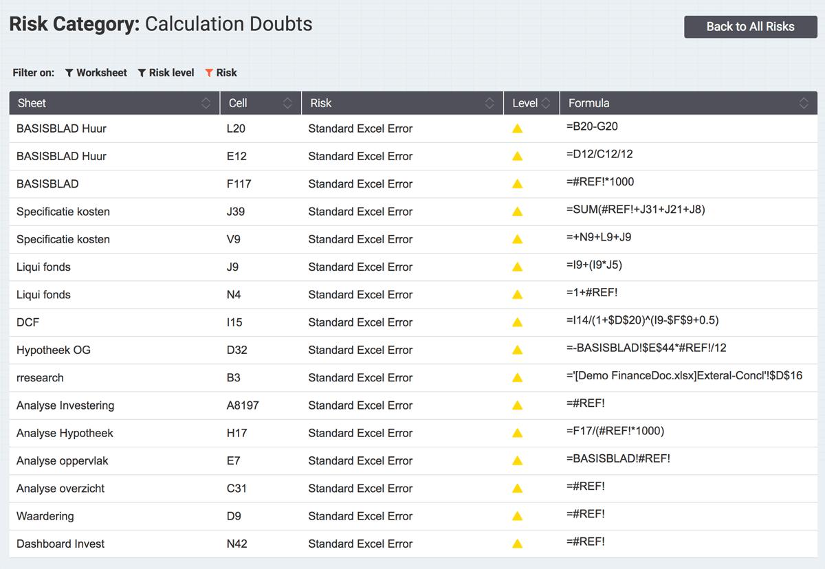 Details van een gevonden risico in een Excel file // PerfectXL Risk Eliminator
