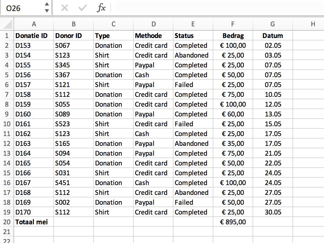 Tabel met brongegevens voor draaitabel // Verklarende Woordenlijst Excel // PerfectXL