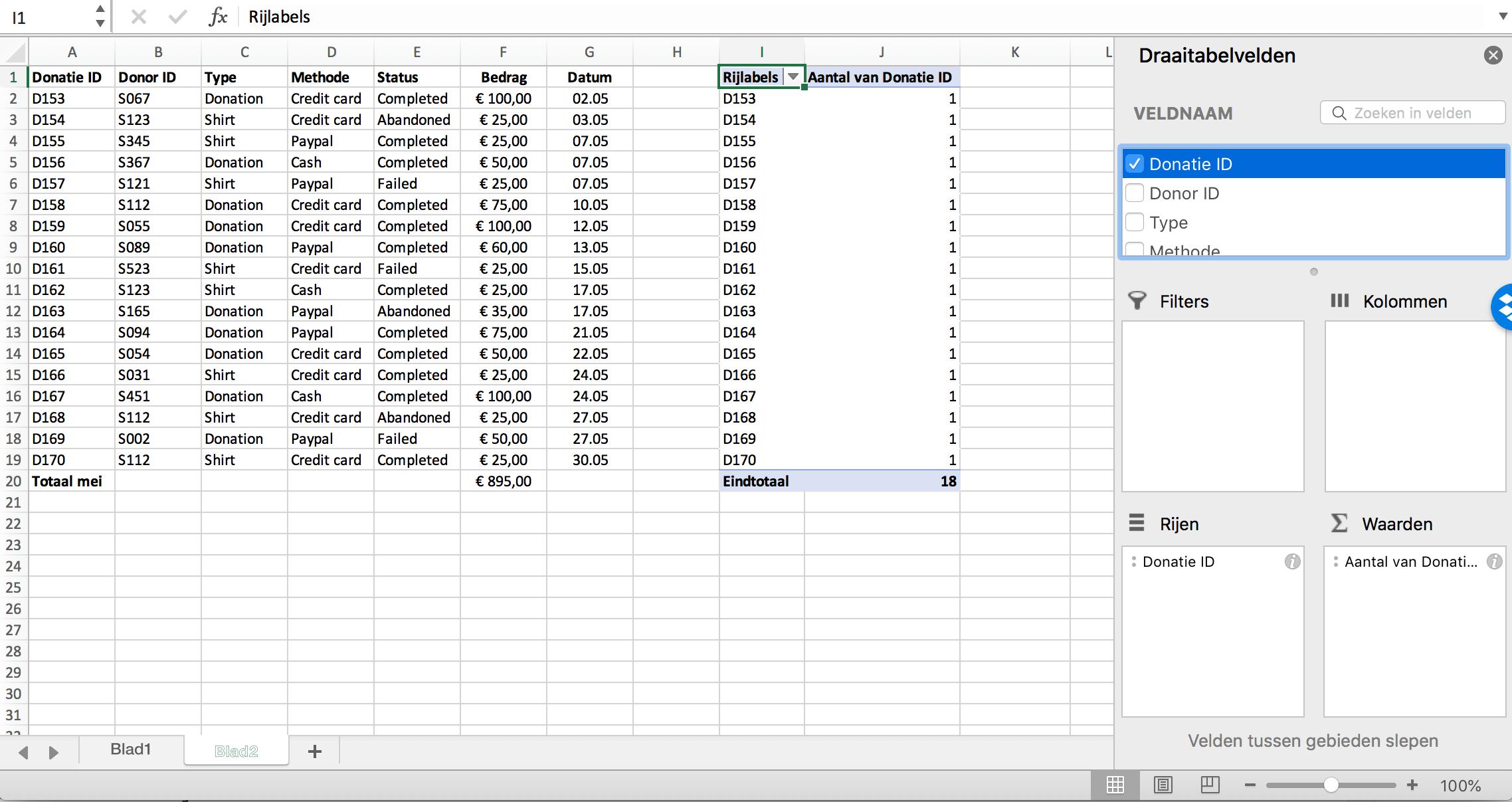 Waarden van de rijen in de draaitabel // Verklarende Woordenlijst Excel // PerfectXL
