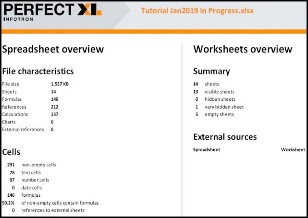 PDF Reports Excel file // PerfectXL Risk Eliminator