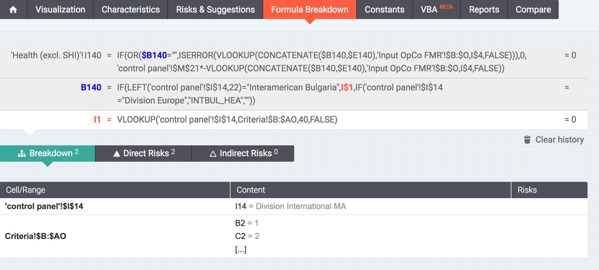 Voorbeeld van een formule breakdown in Excel // Verklarende Woordenlijst Excel // PerfectXL