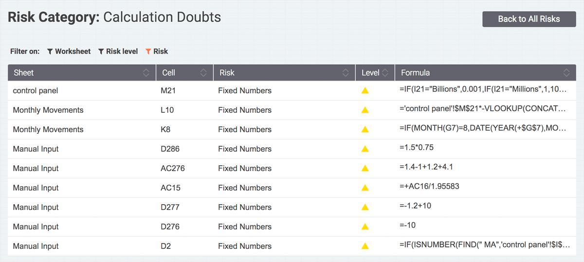Vaste getallen in je spreadsheet // Calculation Doubts / PerfectXL Risk Eliminator